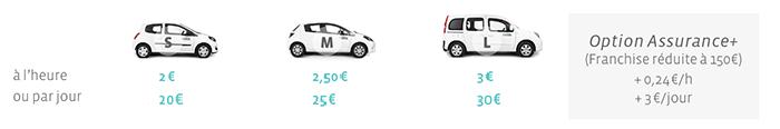 citiz besan on tarif de location des voitures pour les professionnels. Black Bedroom Furniture Sets. Home Design Ideas