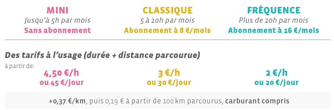Carte Bourgogne Liberte.Citiz Bourgogne Franche Comte Tarifs Des Locations De Voitures